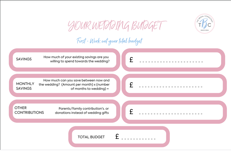 Budget Planner for a wedding abroad